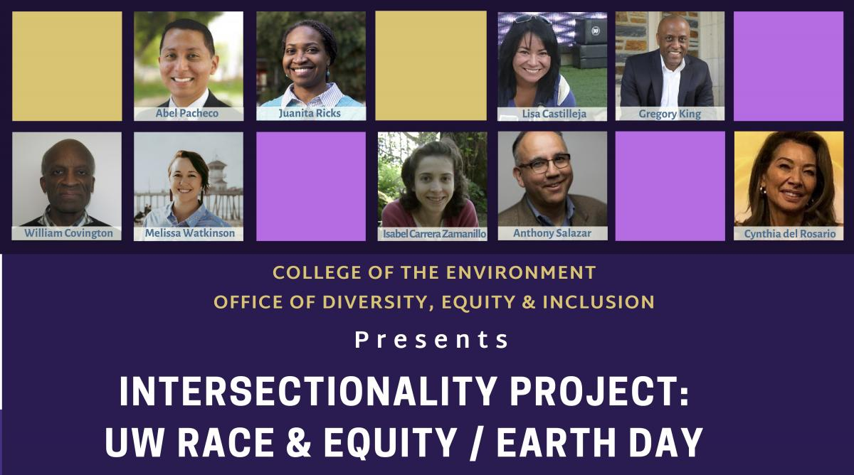Intersectionality Project header