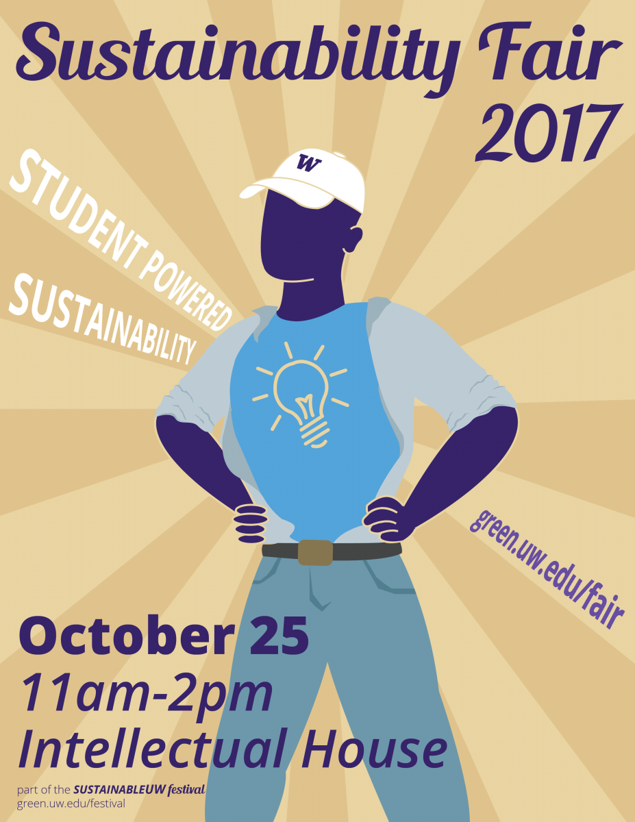Sustainability Fair poster - man