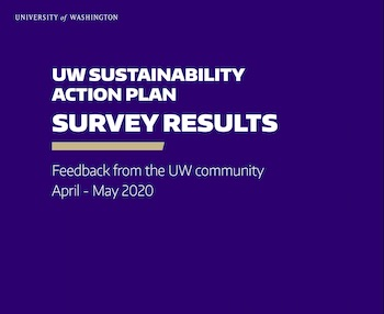 thumbnail of cover of sustainability action plan survey results