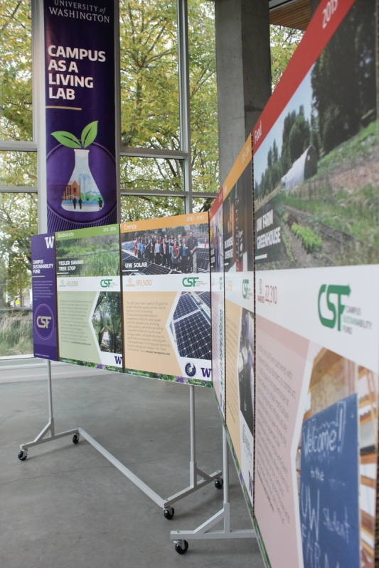 Campus Sustainability Fund posters and the main exhibit banner