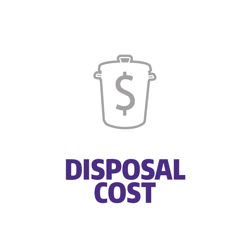 Disposal of Assets - Sale of Asset   AccountingCoach